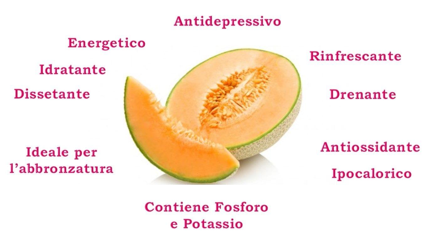 Photo of Melone: La chiamano la frutta magica per i suoi grandi benefici per la salute .