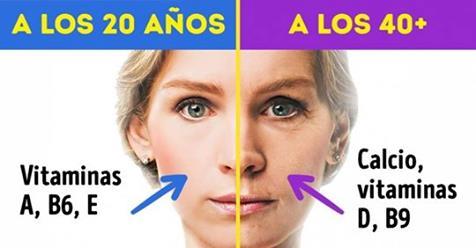 Photo of Donne: Queste sono le vitamine di cui una donna ha bisogno a partire dai 30 anni